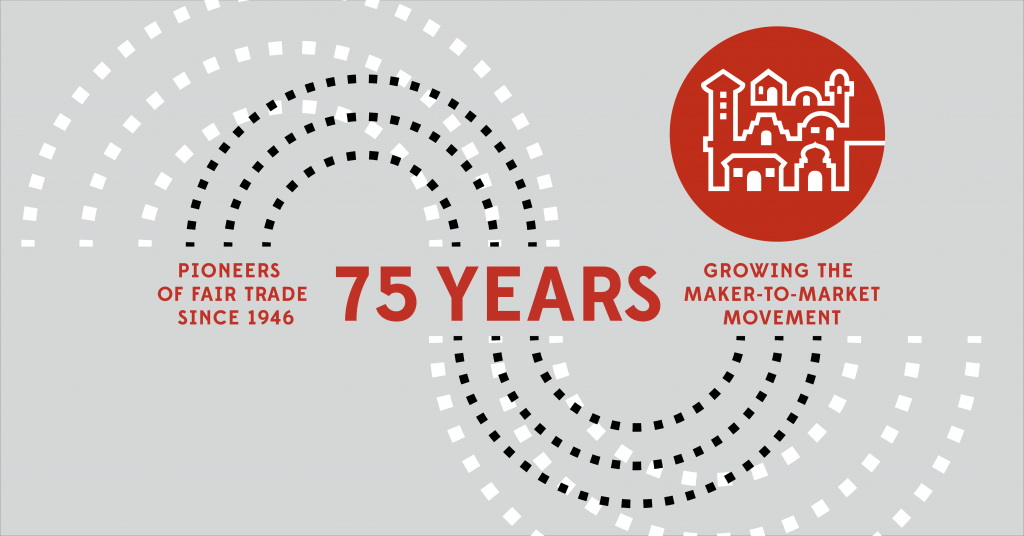 Pioneers of Fair Trade since 1946 | 75 years growing the maker to market movement
